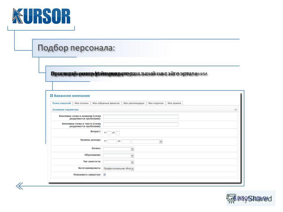 Подбор персонала: kursor.com.ru Основной интерфейс рекрутера Поиск резюме в Интернет Просмотр резюме кандидатов на вакансию на портале Автоматическое размещение вакансий на сайте компании