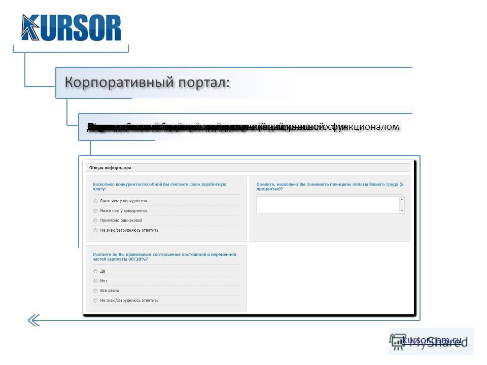 Корпоративный портал: kursor.com.ru Формирование структуры портала и управление его функционалом Возможность гибкой настройки дизайна портала Широкие возможности для коммуникаций Возможность создания корпоративной социальной сети Календарь мероприяти