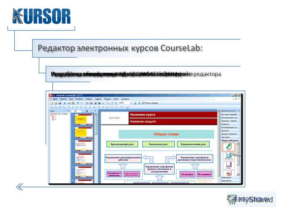 Редактор электронных курсов CourseLab: kursor.com.ru Разработка электронных курсов любой сложности Разработка симуляторов программного обеспечения Использование персонажей Разработка сложных курсов в формате видеоигр Простой, удобный, интуитивно поня