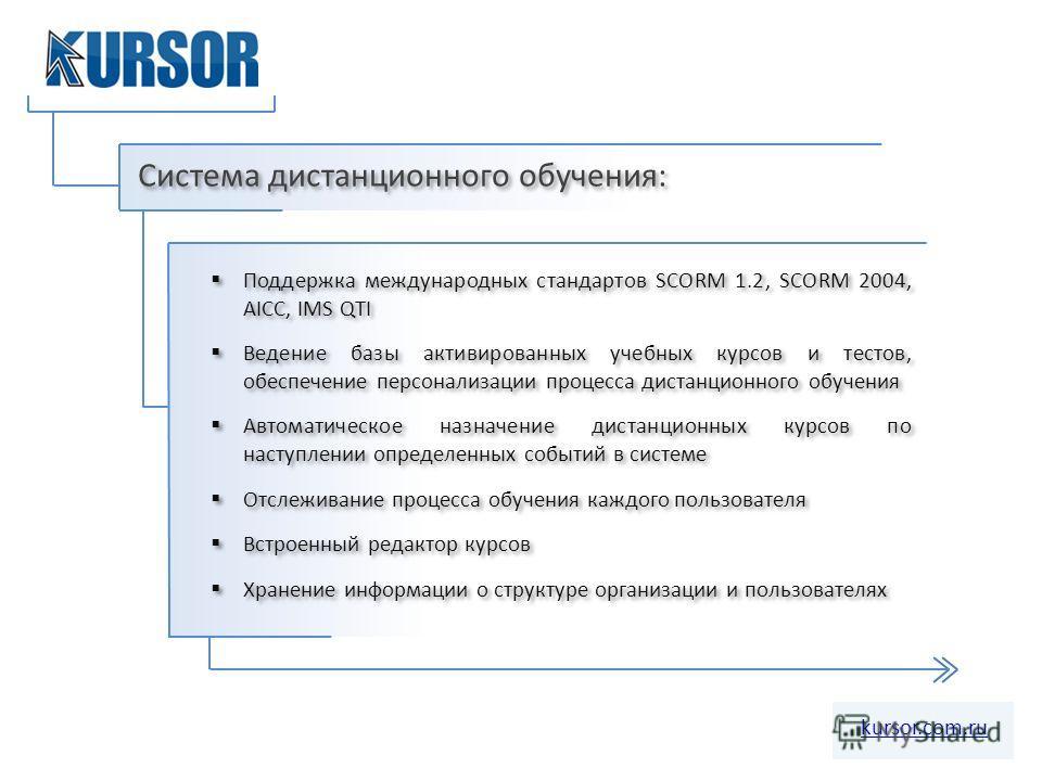Система дистанционного обучения: kursor.com.ru Поддержка международных стандартов SCORM 1.2, SCORM 2004, AICC, IMS QTI Ведение базы активированных учебных курсов и тестов, обеспечение персонализации процесса дистанционного обучения Автоматическое наз