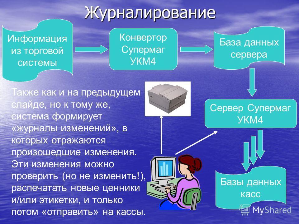 Журналирование Информация из торговой системы Конвертор Супермаг УКМ4 База данных сервера Базы данных касс Сервер Супермаг УКМ4 Также как и на предыдущем слайде, но к тому же, система формирует «журналы изменений», в которых отражаются произошедшие и