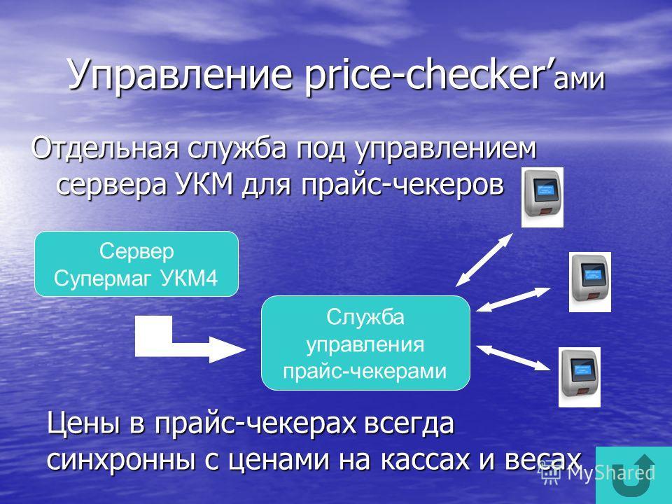 Управление price-checker ами Отдельная служба под управлением сервера УКМ для прайс-чекеров Цены в прайс-чекерах всегда синхронны с ценами на кассах и весах Сервер Супермаг УКМ4 Служба управления прайс-чекерами