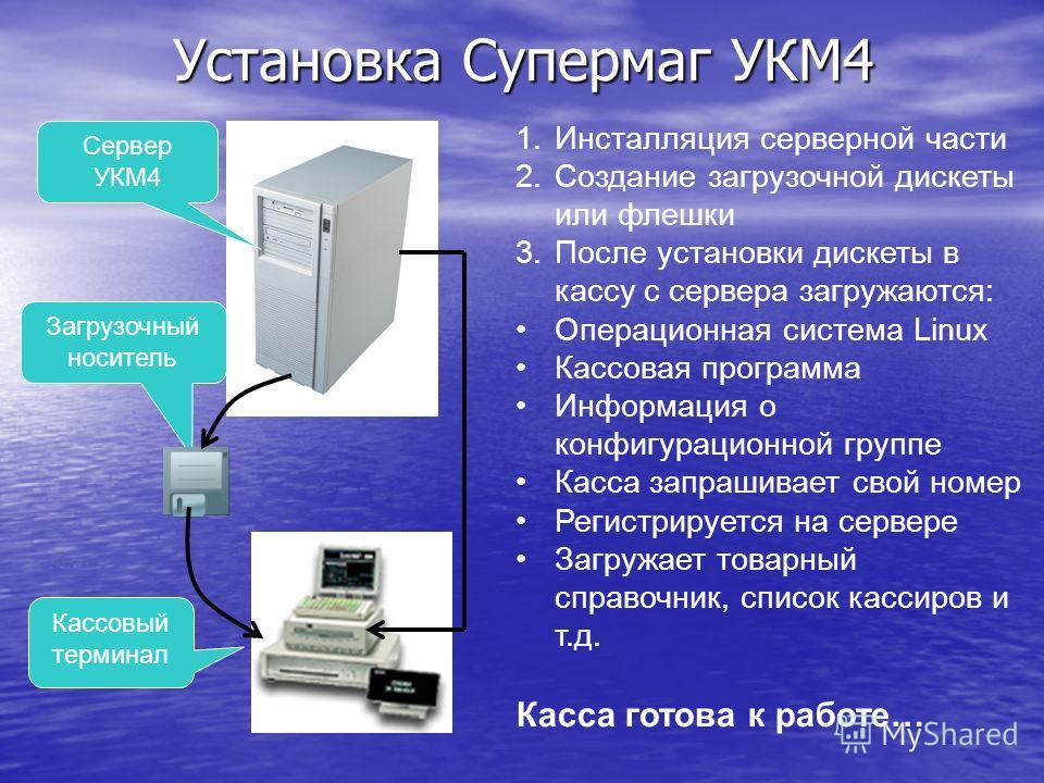 Установка Супермаг УКМ4 Сервер УКМ4 Загрузочный носитель 1.Инсталляция серверной части 2.Создание загрузочной дискеты или флешки 3.После установки дискеты в кассу с сервера загружаются: Операционная система Linux Кассовая программа Информация о конфи