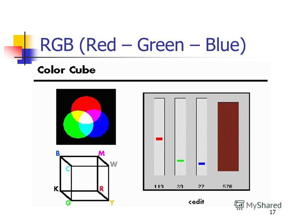 17 RGB (Red – Green – Blue)