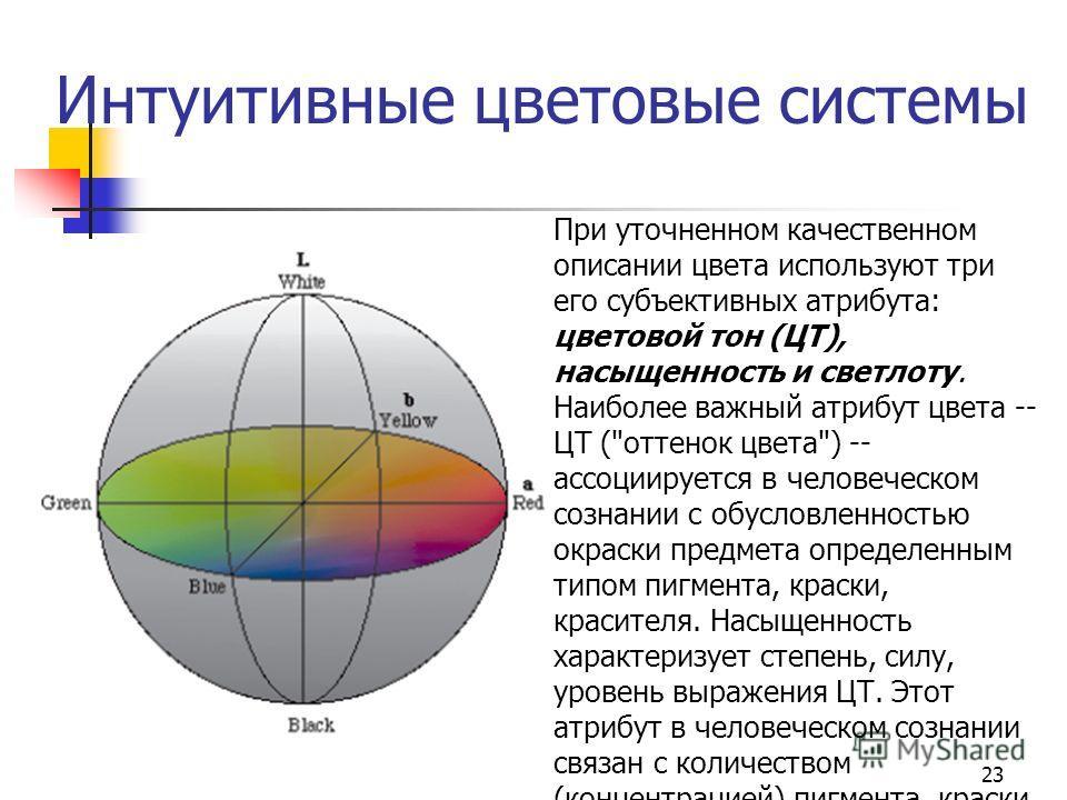 23 Интуитивные цветовые системы При уточненном качественном описании цвета используют три его субъективных атрибута: цветовой тон (ЦТ), насыщенность и светлоту. Наиболее важный атрибут цвета -- ЦТ (