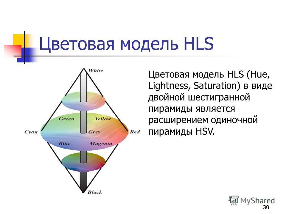 30 Цветовая модель HLS Цветовая модель HLS (Hue, Lightness, Saturation) в виде двойной шестигранной пирамиды является расширением одиночной пирамиды HSV.