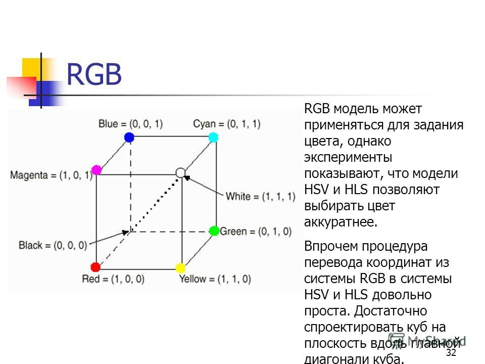 32 RGB RGB модель может применяться для задания цвета, однако эксперименты показывают, что модели HSV и HLS позволяют выбирать цвет аккуратнее. Впрочем процедура перевода координат из системы RGB в системы HSV и HLS довольно проста. Достаточно спроек
