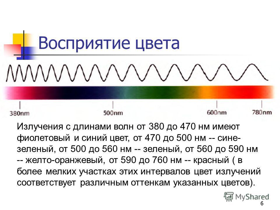 6 Восприятие цвета Излучения с длинами волн от 380 до 470 нм имеют фиолетовый и синий цвет, от 470 до 500 нм -- сине- зеленый, от 500 до 560 нм -- зеленый, от 560 до 590 нм -- желто-оранжевый, от 590 до 760 нм -- красный ( в более мелких участках эти