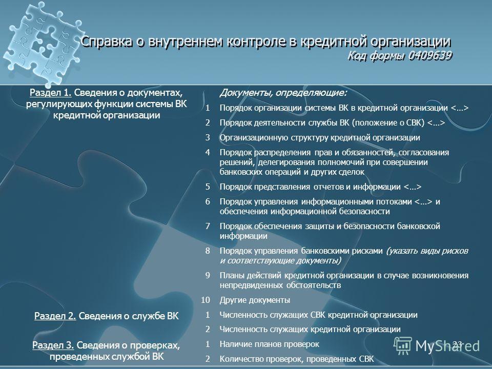 Письмо 119-Т, п.2422 Подразделения (служащие), ответственные за координацию управления банковскими рисками Проведение на постоянной основе анализа эффективности используемых и разработка новых методов выявления, измерения (оценки) и оптимизации уровн