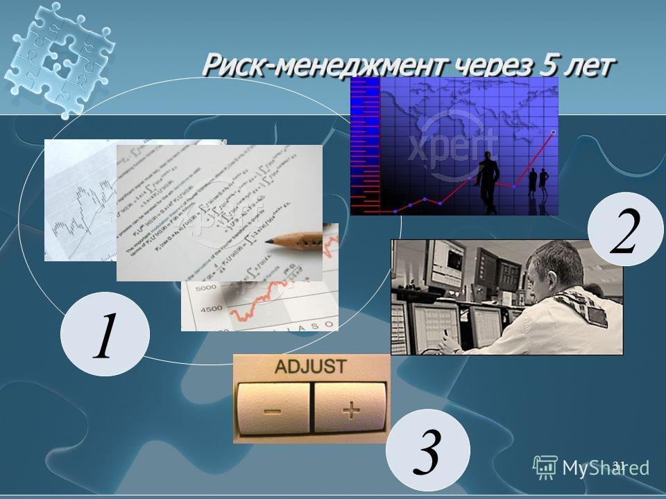 30 Риск-менеджмент через 5 лет 1 2