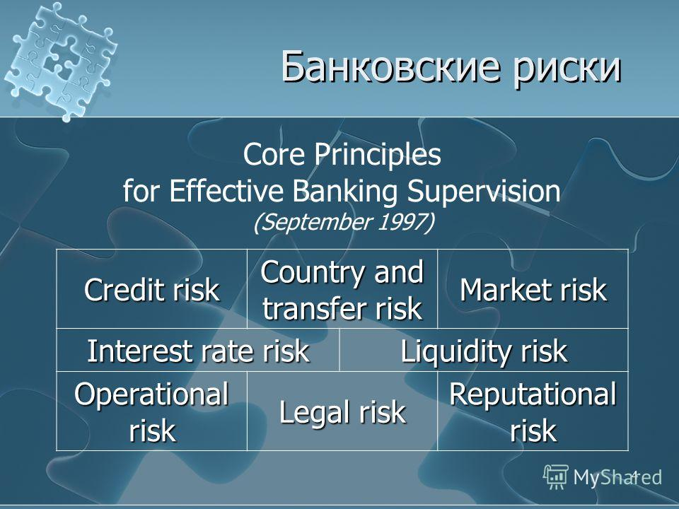 3 Управление рисками в документах БКБН September 1997 Core Principles for Effective Banking Supervision October 2006 October 1999 Core Principles Methodology Рекомендации по управлению отдельными видами рисков International Convergence of Capital Mea
