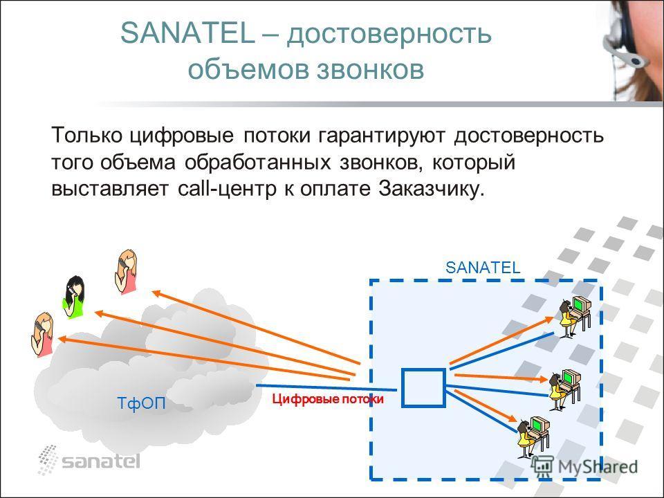 ТфОП SANATEL SANATEL – достоверность объемов звонков Только цифровые потоки гарантируют достоверность того объема обработанных звонков, который выставляет call-центр к оплате Заказчику. Цифровые потоки