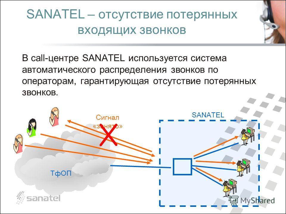 ТфОП SANATEL SANATEL – отсутствие потерянных входящих звонков В call-центре SANATEL используется система автоматического распределения звонков по операторам, гарантирующая отсутствие потерянных звонков. Сигнал «занято»