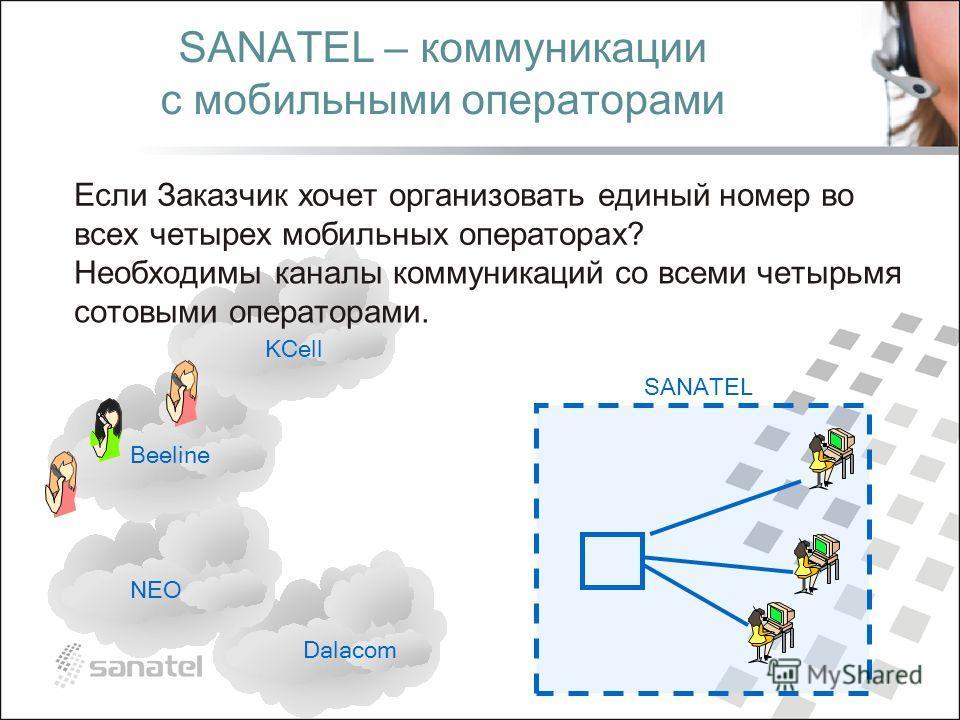 DalacomNEOBeeline KCell SANATEL – коммуникации с мобильными операторами SANATEL Если Заказчик хочет организовать единый номер во всех четырех мобильных операторах? Необходимы каналы коммуникаций со всеми четырьмя сотовыми операторами.