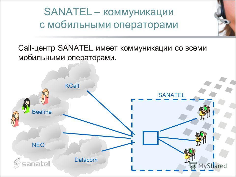 Dalacom NEO Beeline KCell SANATEL – коммуникации с мобильными операторами SANATEL Call-центр SANATEL имеет коммуникации со всеми мобильными операторами.