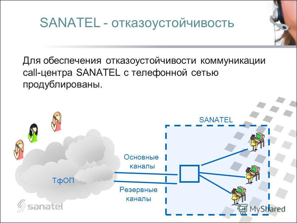 SANATEL - отказоустойчивость ТфОП SANATEL Для обеспечения отказоустойчивости коммуникации call-центра SANATEL с телефонной сетью продублированы. Основные каналы Резервные каналы