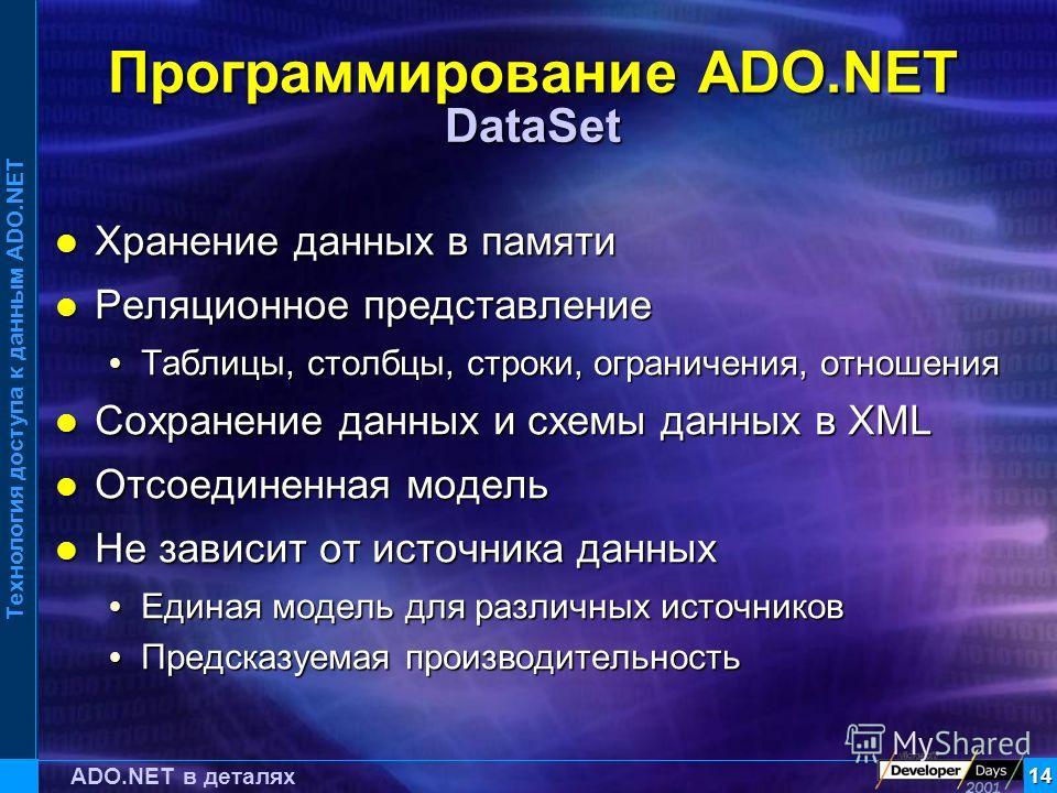 Технология доступа к данным ADO.NET 14 ADO.NET в деталях Программирование ADO.NET DataSet Хранение данных в памяти Хранение данных в памяти Реляционное представление Реляционное представление Таблицы, столбцы, строки, ограничения, отношения Таблицы,