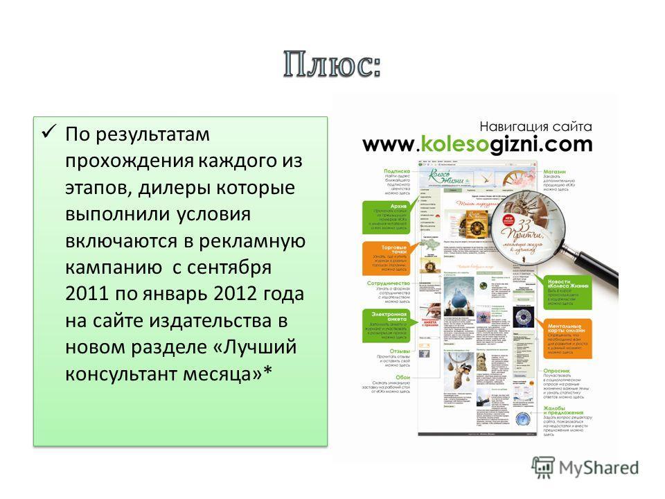 По результатам прохождения каждого из этапов, дилеры которые выполнили условия включаются в рекламную кампанию с сентября 2011 по январь 2012 года на сайте издательства в новом разделе «Лучший консультант месяца»*