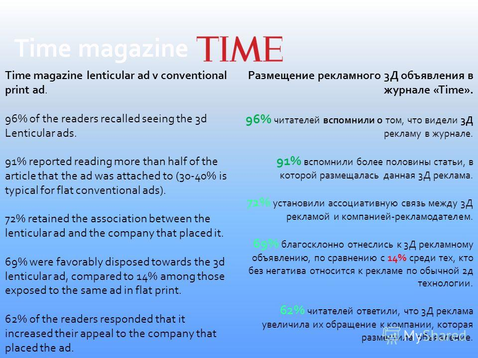 Time magazine lenticular ad v conventional print ad. 96% of the readers recalled seeing the 3d Lenticular ads. 91% reported reading more than half of the article that the ad was attached to (30-40% is typical for flat conventional ads). 72% retained