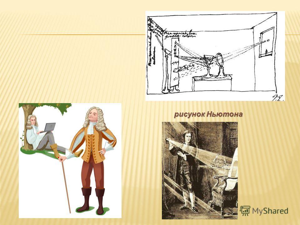 рисунок Ньютона рисунок Ньютона