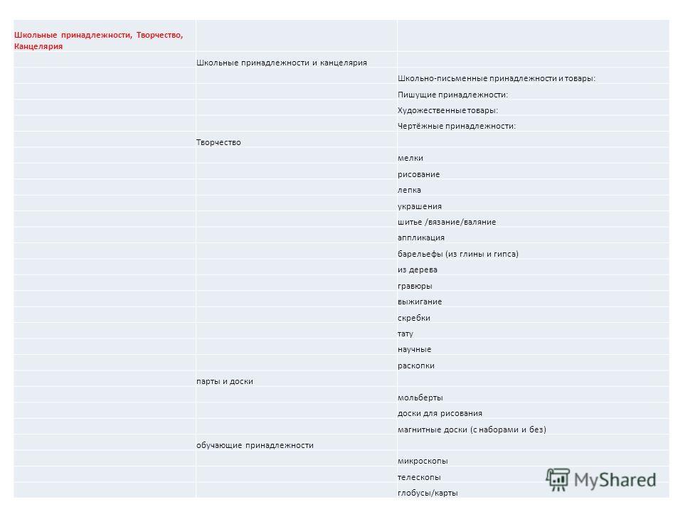 Школьные принадлежности, Творчество, Канцелярия Школьные принадлежности и канцелярия Школьно-письменные принадлежности и товары: Пишущие принадлежности: Художественные товары: Чертёжные принадлежности: Творчество мелки рисование лепка украшения шитье