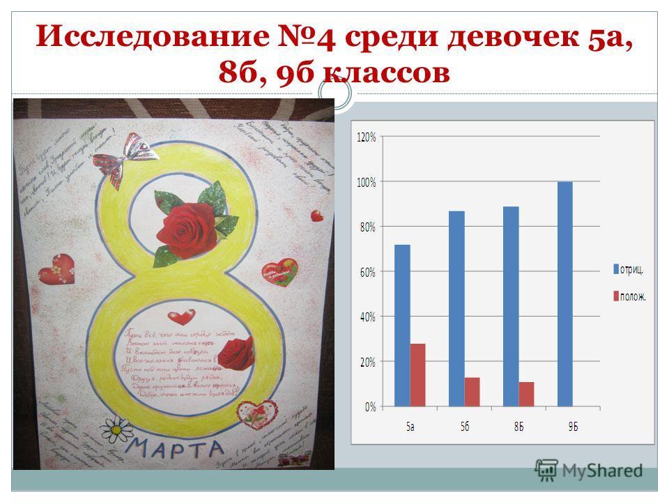 Исследование 4 среди девочек 5а, 8б, 9б классов