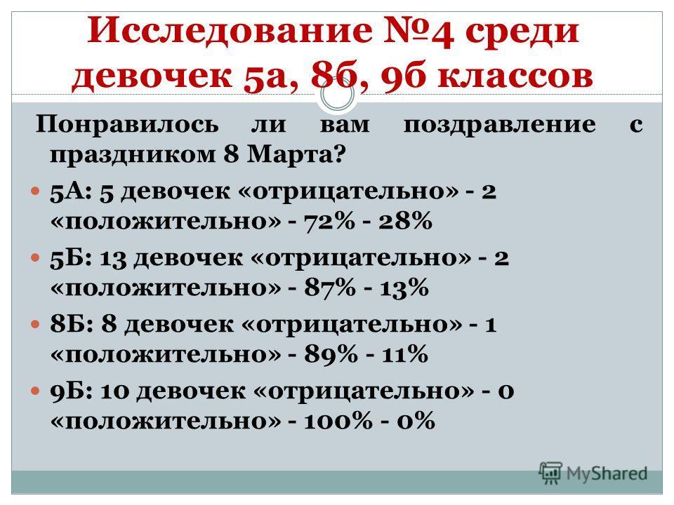 Понравилось ли вам поздравление с праздником 8 Марта? 5А: 5 девочек «отрицательно» - 2 «положительно» - 72% - 28% 5Б: 13 девочек «отрицательно» - 2 «положительно» - 87% - 13% 8Б: 8 девочек «отрицательно» - 1 «положительно» - 89% - 11% 9Б: 10 девочек
