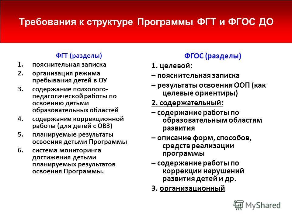 ФГТ (разделы) 1.пояснительная записка 2.организация режима пребывания детей в ОУ 3.содержание психолого- педагогической работы по освоению детьми обра