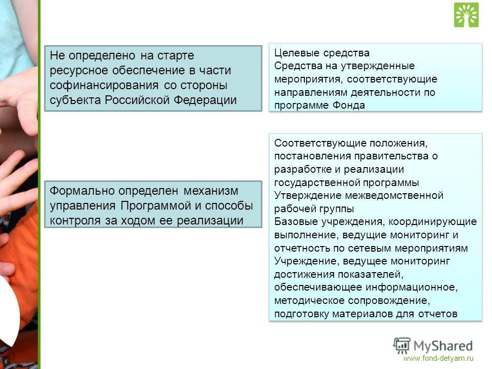 www.fond-detyam.ru Не определено на старте ресурсное обеспечение в части софинансирования со стороны субъекта Российской Федерации Целевые средства Средства на утвержденные мероприятия, соответствующие направлениям деятельности по программе Фонда Цел