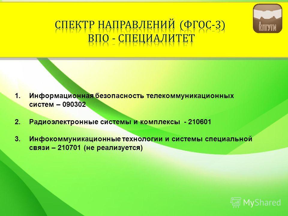 1.Информационная безопасность телекоммуникационных систем – 090302 2.Радиоэлектронные системы и комплексы - 210601 3.Инфокоммуникационные технологии и системы специальной связи – 210701 (не реализуется)