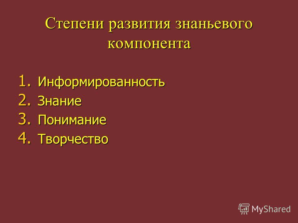 Степени развития знаньевого компонента 1. Информированность 2. Знание 3. Понимание 4. Творчество