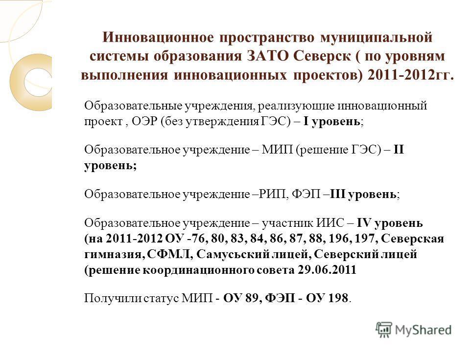 Инновационное пространство муниципальной системы образования ЗАТО Северск ( по уровням выполнения инновационных проектов) 2011-2012гг. Образовательные учреждения, реализующие инновационный проект, ОЭР (без утверждения ГЭС) – I уровень; Образовательно
