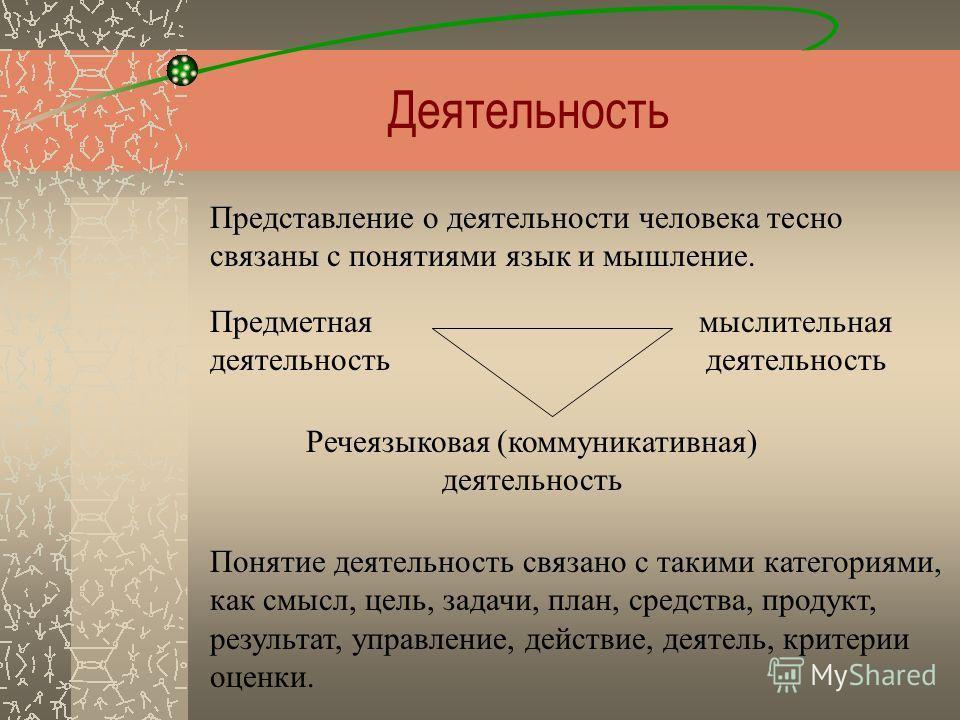 Деятельность Представление о деятельности человека тесно связаны с понятиями язык и мышление. Понятие деятельность связано с такими категориями, как смысл, цель, задачи, план, средства, продукт, результат, управление, действие, деятель, критерии оцен