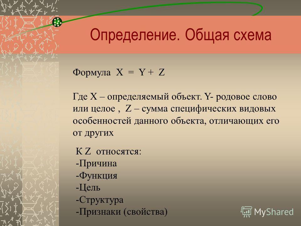 Определение. Общая схема Формула Х = Y + Z Где Х – определяемый объект. Y- родовое слово или целое, Z – сумма специфических видовых особенностей данного объекта, отличающих его от других К Z относятся: -Причина -Функция -Цель -Структура -Признаки (св