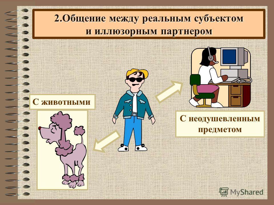 2.Общение между реальным субъектом и иллюзорным партнером С животными С неодушевленным предметом
