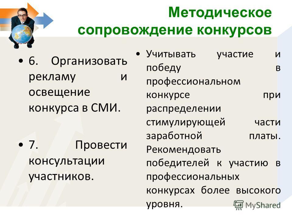Анализ участников конкурсов