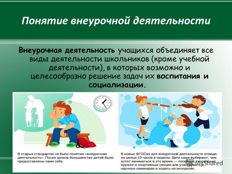 Понятие внеурочной деятельности Внеурочная деятельность учащихся объединяет все виды деятельности школьников (кроме учебной деятельности), в которых возможно и целесообразно решение задач их воспитания и социализации.