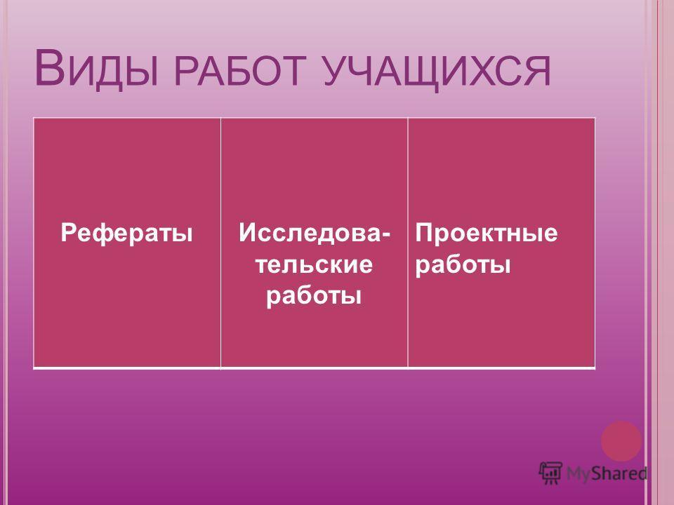В ИДЫ РАБОТ УЧАЩИХСЯ РефератыИсследова- тельские работы Проектные работы