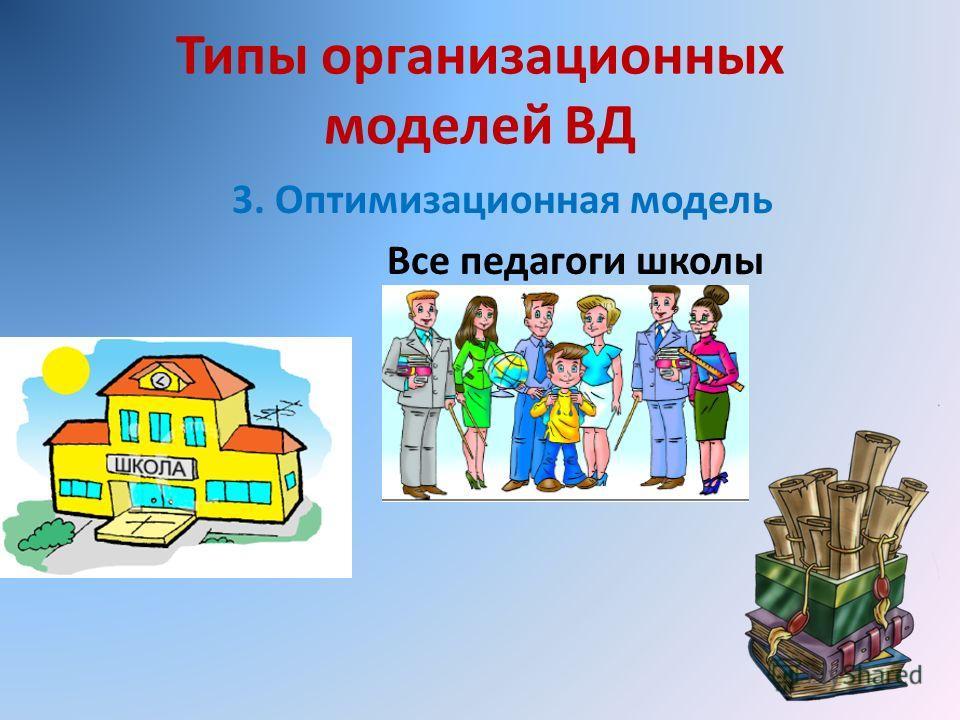 Типы организационных моделей ВД 3. Оптимизационная модель Все педагоги школы