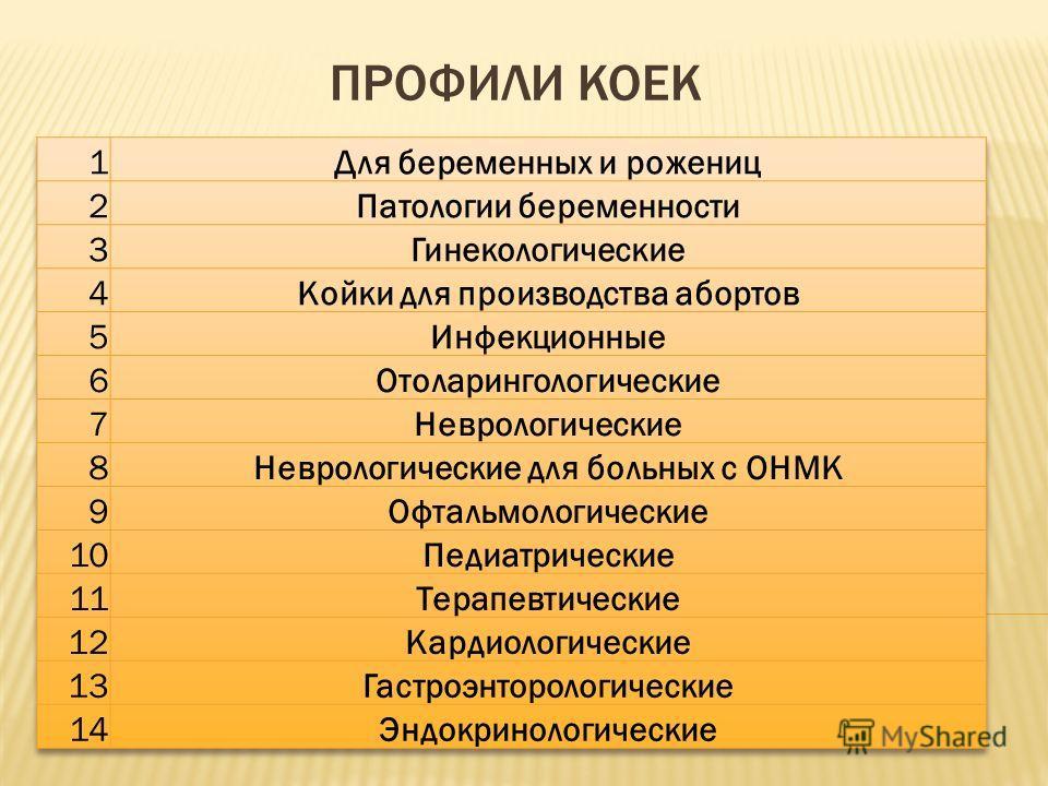 ПРОФИЛИ КОЕК