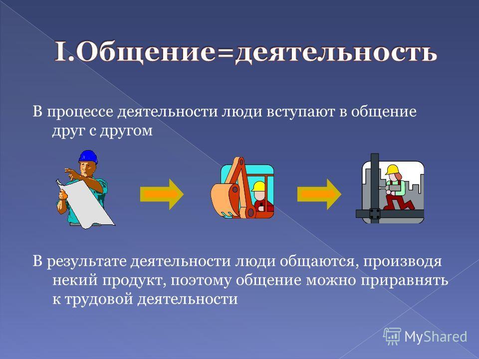 В процессе деятельности люди вступают в общение друг с другом В результате деятельности люди общаются, производя некий продукт, поэтому общение можно приравнять к трудовой деятельности