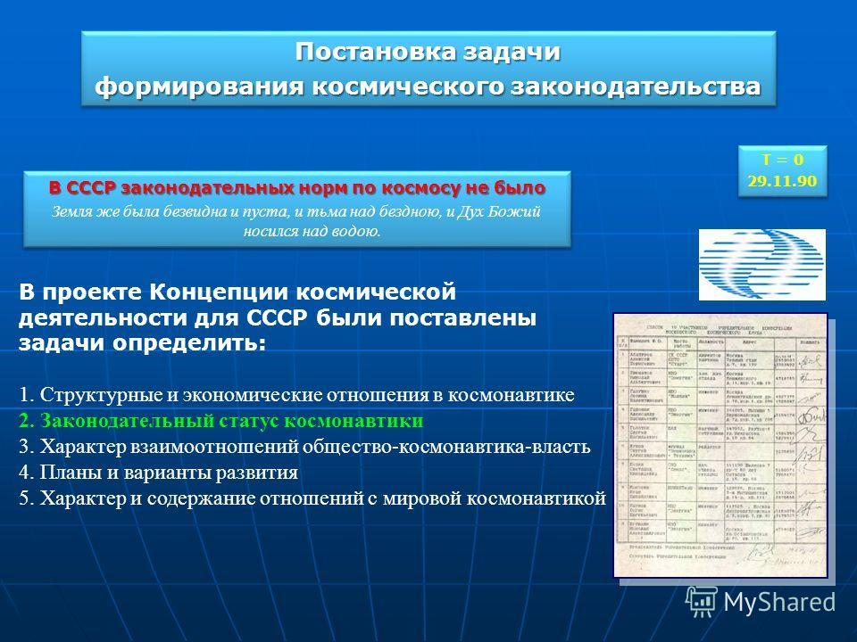 Постановка задачи формирования космического законодательства Постановка задачи формирования космического законодательства T = 0 29.11.90 T = 0 29.11.90 В проекте Концепции космической деятельности для СССР были поставлены задачи определить: 1. Структ