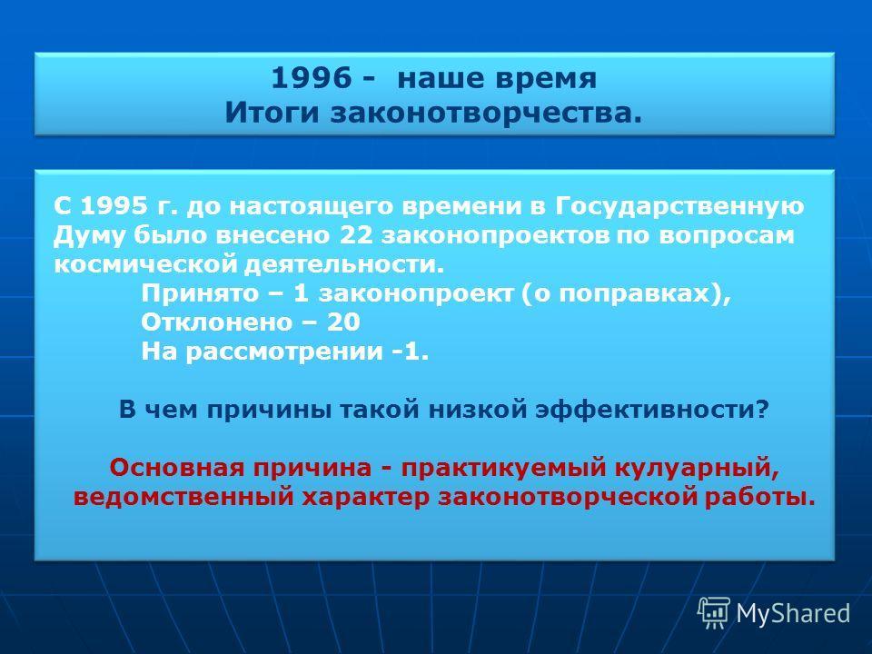 1996 - наше время Итоги законотворчества. 1996 - наше время Итоги законотворчества. С 1995 г. до настоящего времени в Государственную Думу было внесено 22 законопроектов по вопросам космической деятельности. Принято – 1 законопроект (о поправках), От