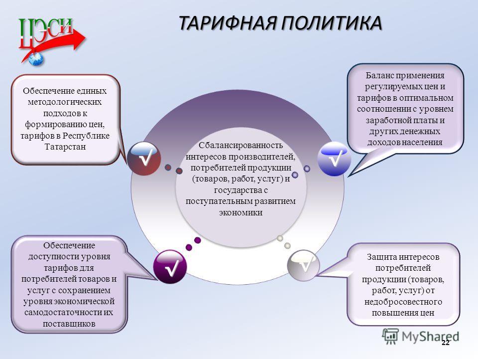 Сбалансированность интересов производителей, потребителей продукции (товаров, работ, услуг) и государства с поступательным развитием экономики Обеспечение единых методологических подходов к формированию цен, тарифов в Республике Татарстан Обеспечение