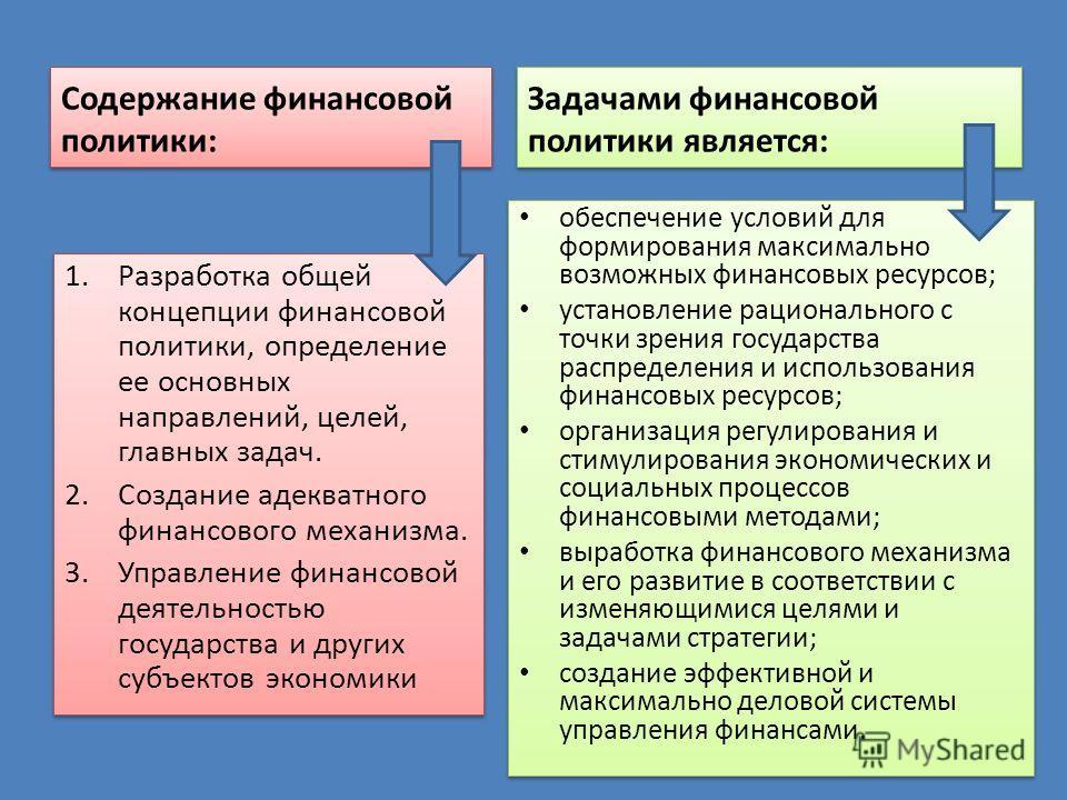 Содержание финансовой политики: 1.Разработка общей концепции финансовой политики, определение ее основных направлений, целей, главных задач. 2.Создание адекватного финансового механизма. 3.Управление финансовой деятельностью государства и других субъ