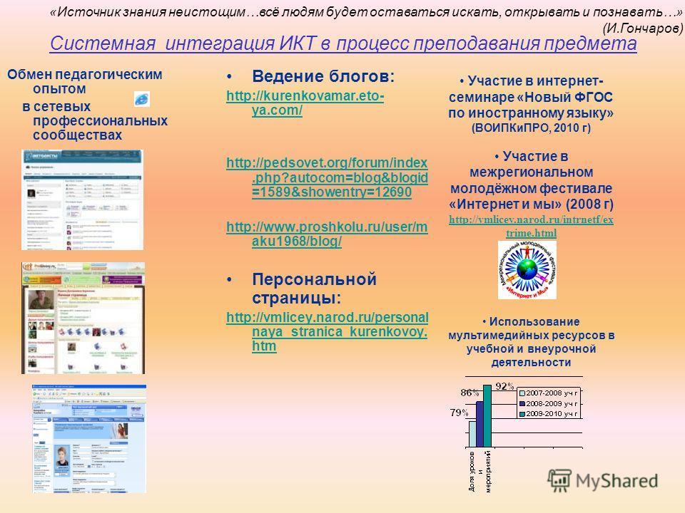 Системная интеграция ИКТ в процесс преподавания предмета Обмен педагогическим опытом в сетевых профессиональных сообществах Ведение блогов: http://kurenkovamar.eto- ya.com/ http://pedsovet.org/forum/index.php?autocom=blog&blogid =1589&showentry=12690