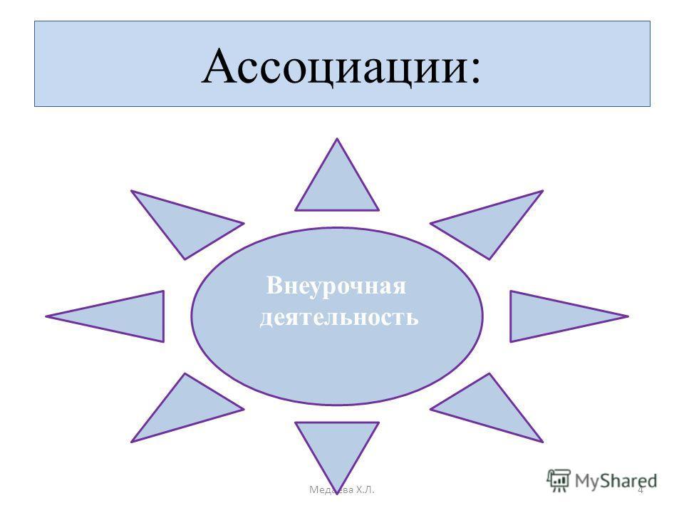 Ассоциации: Медаева Х.Л.4 Внеурочная деятельность