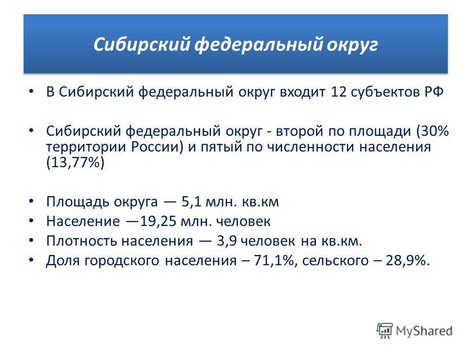 Сибирский федеральный округ В Сибирский федеральный округ входит 12 субъектов РФ Сибирский федеральный округ - второй по площади (30% территории России) и пятый по численности населения (13,77%) Площадь округа 5,1 млн. кв.км Население 19,25 млн. чело