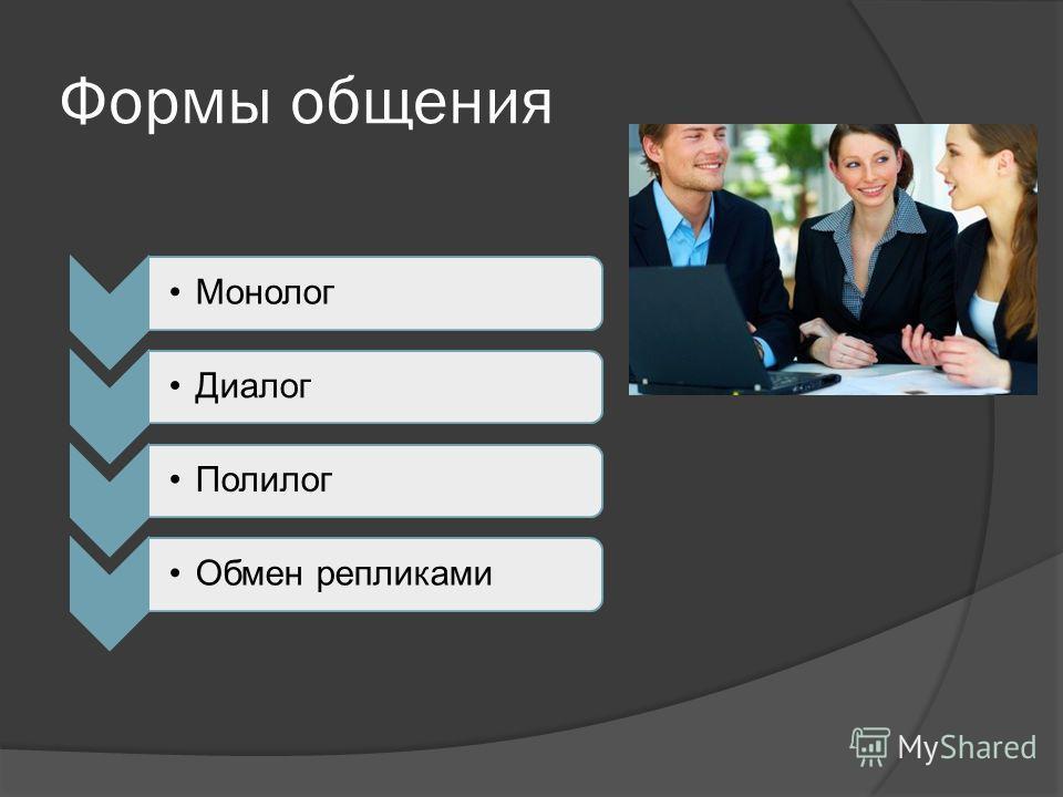Формы общения МонологДиалогПолилогОбмен репликами