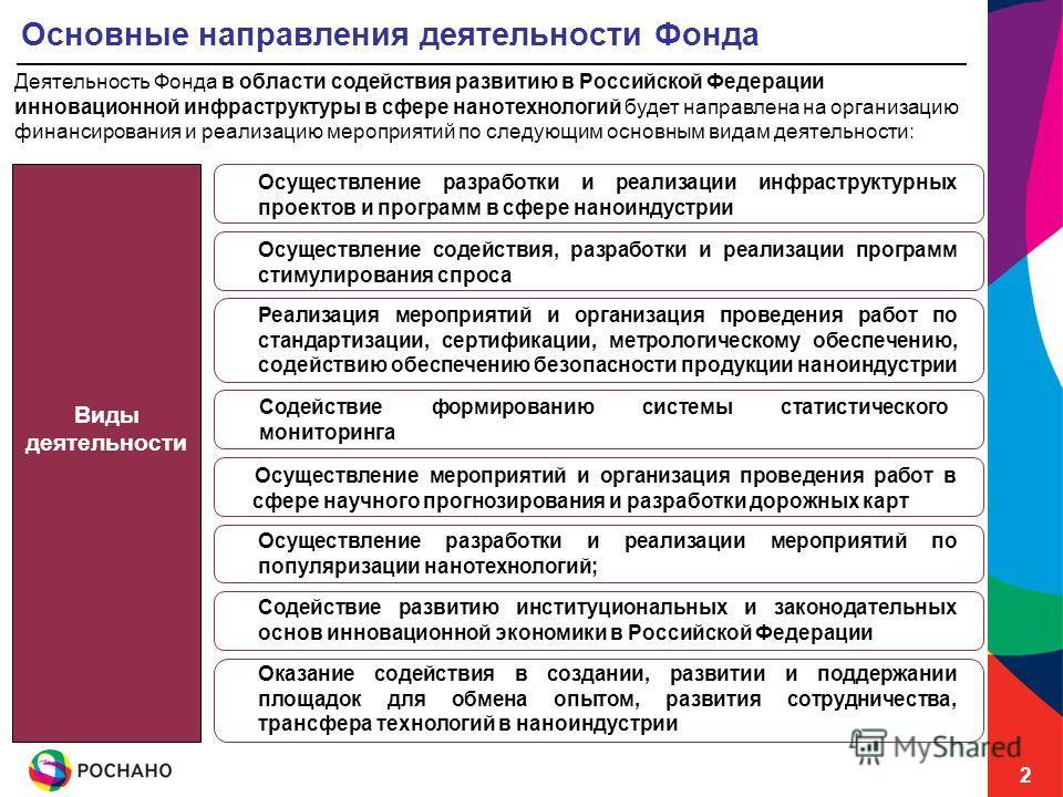 Основные направления деятельности Фонда 2 Деятельность Фонда в области содействия развитию в Российской Федерации инновационной инфраструктуры в сфере нанотехнологий будет направлена на организацию финансирования и реализацию мероприятий по следующим